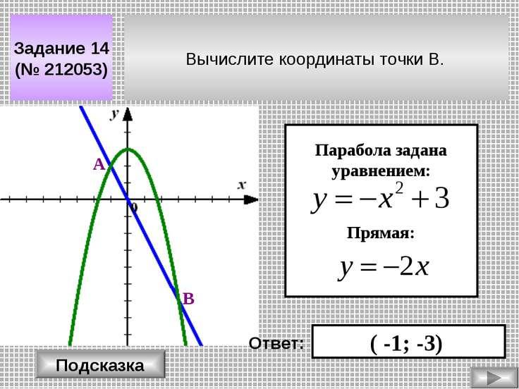 Вычислите координаты точки В. Задание 14 (№ 212053) Парабола задана уравнение...