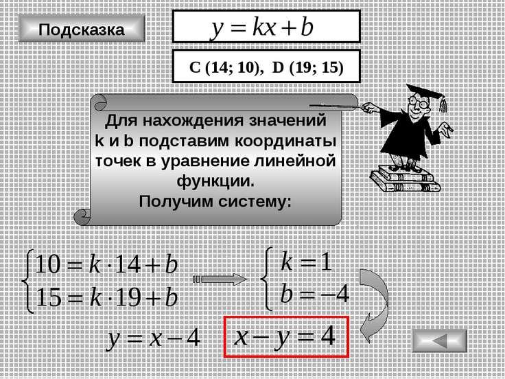 Подсказка Для нахождения значений k и b подставим координаты точек в уравнени...