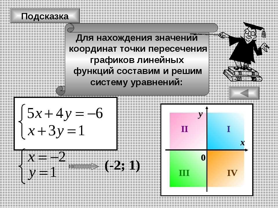 Подсказка Для нахождения значений координат точки пересечения графиков линейн...