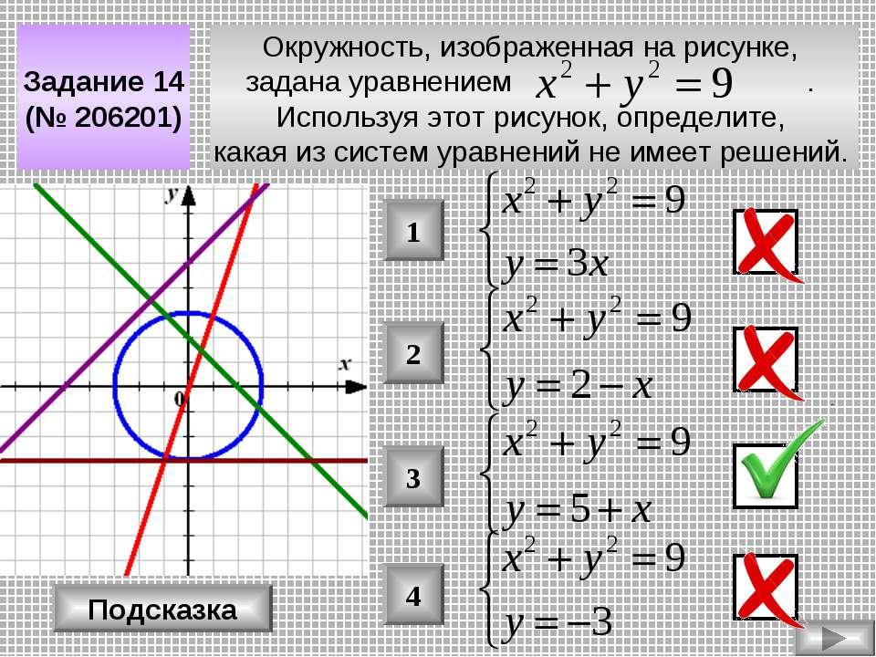 Окружность, изображенная на рисунке, задана уравнением . Используя этот рисун...