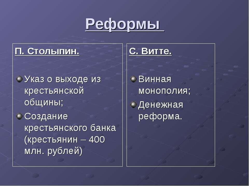 Реформы П. Столыпин. Указ о выходе из крестьянской общины; Создание крестьянс...