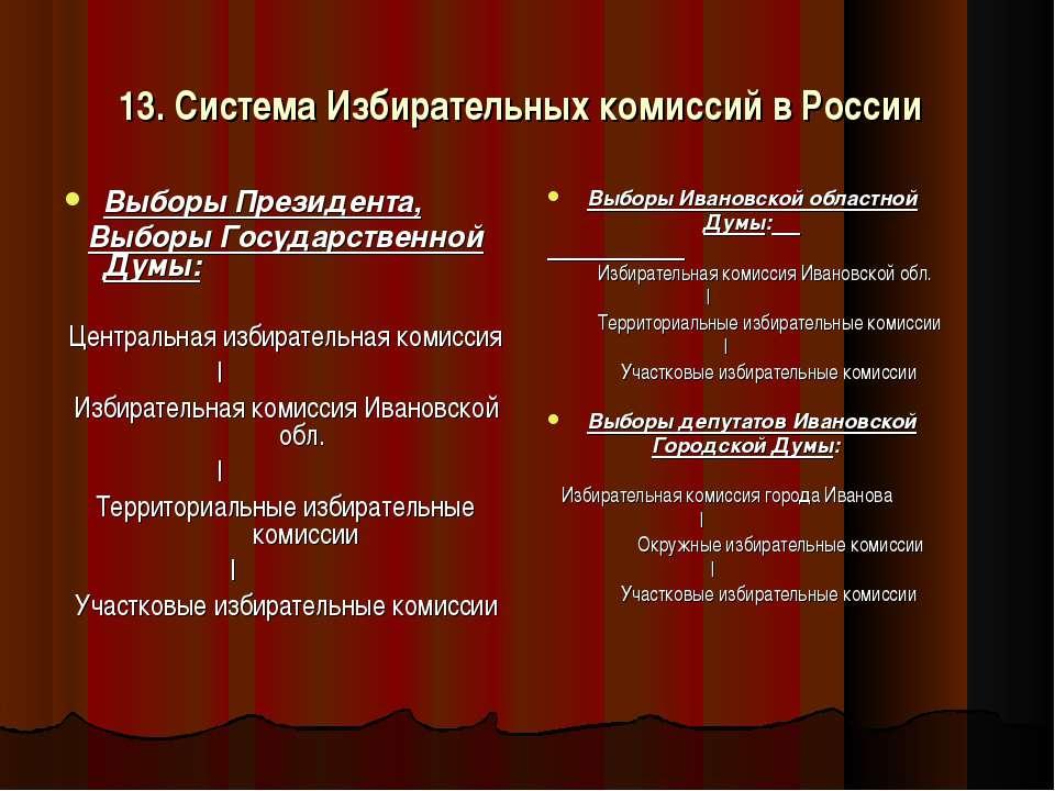 13. Система Избирательных комиссий в России Выборы Президента, Выборы Государ...
