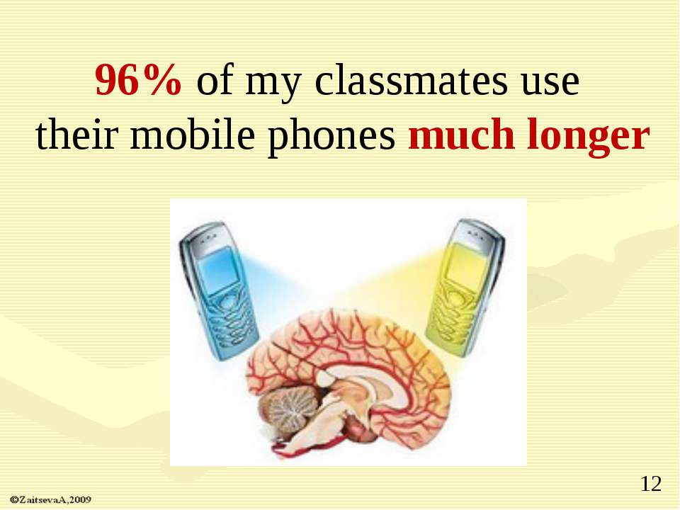 96% of my classmates use their mobile phones much longer *