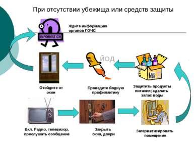 При отсутствии убежища или средств защиты Ждите информацию органов ГОЧС Отойд...
