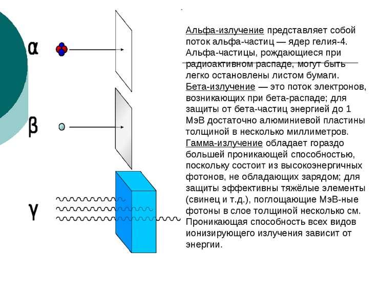 Альфа-излучение представляет собой поток альфа-частиц — ядер гелия-4. Альфа-ч...