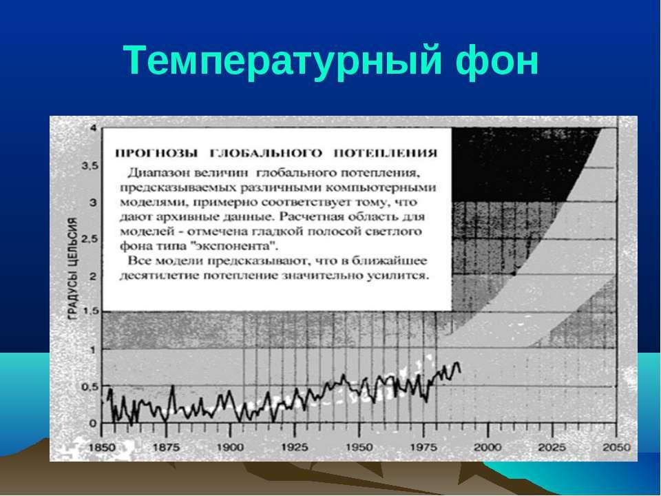 Температурный фон