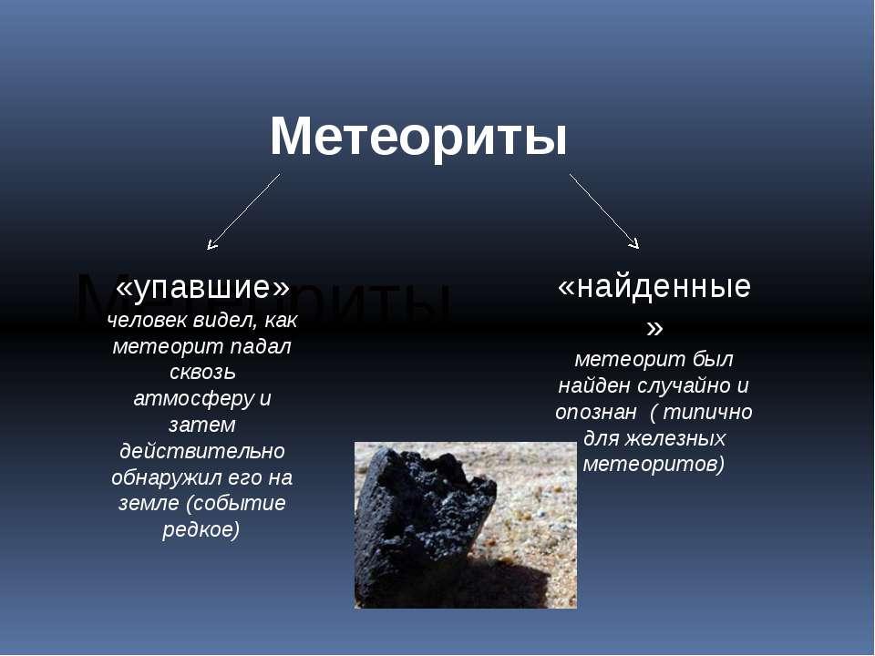 Метеориты Метеориты «упавшие» человек видел, как метеорит падал сквозь атмосф...