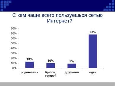 С кем чаще всего пользуешься сетью Интернет?