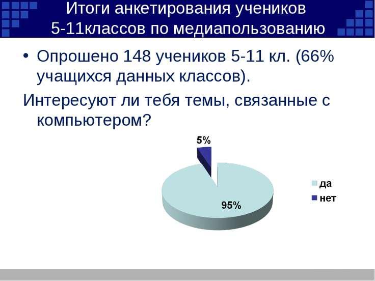 Итоги анкетирования учеников 5-11классов по медиапользованию Опрошено 148 уче...
