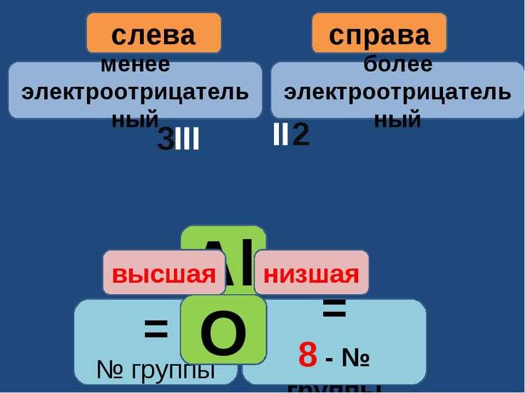 Аl = № группы высшая = 8 - № группы низшая слева O справа более электроотрица...