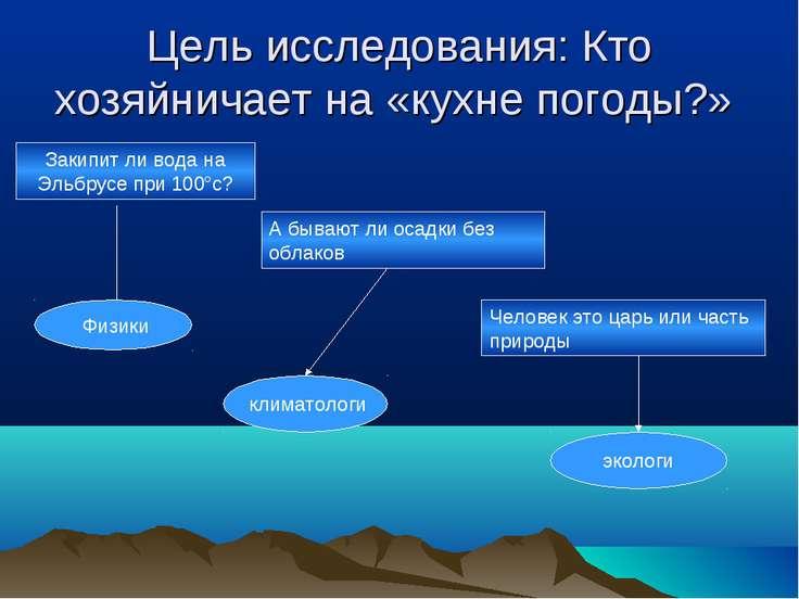 Цель исследования: Кто хозяйничает на «кухне погоды?» Закипит ли вода на Эльб...