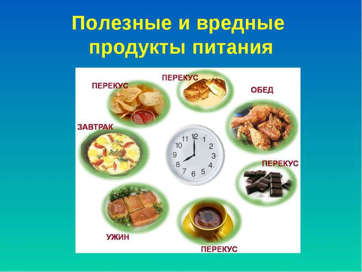 Полезные и вредные продукты питания
