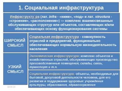 * 1. Социальная инфраструктура Инфраструкту ра (лат.infra- «ниже», «под» и ...