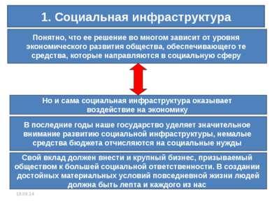 * 1. Социальная инфраструктура Понятно, что ее решение во многом зависит от у...