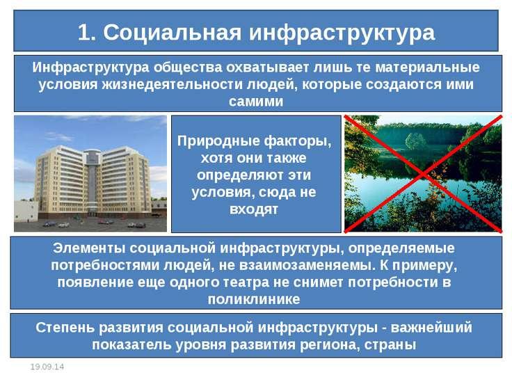 * 1. Социальная инфраструктура Инфраструктура общества охватывает лишь те мат...