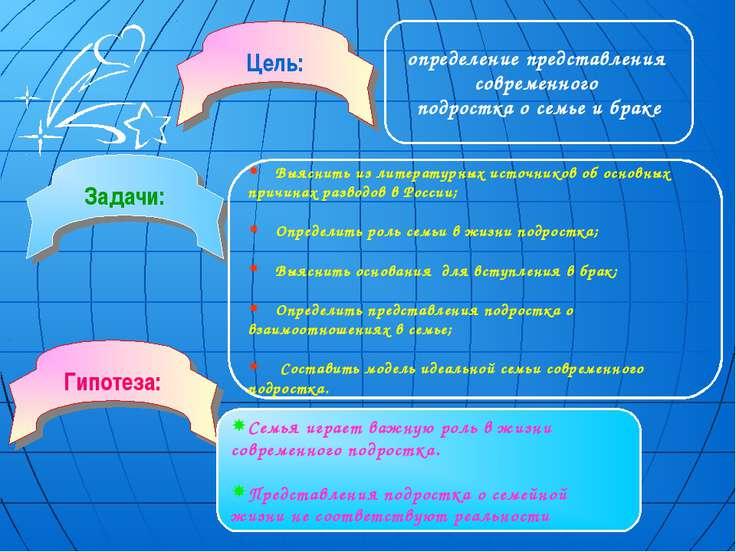 Цель: Задачи: Гипотеза: определение представления современного подростка о се...