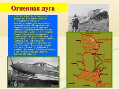 Огненная дуга КУРСКАЯ БИТВА, 5 июля — 23 августа 1943, во время Великой Отече...