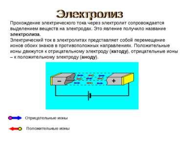 Прохождение электрического тока через электролит сопровождается выделением ве...