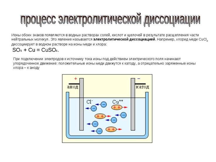 Ионы обоих знаков появляются в водных растворах солей, кислот и щелочей в рез...
