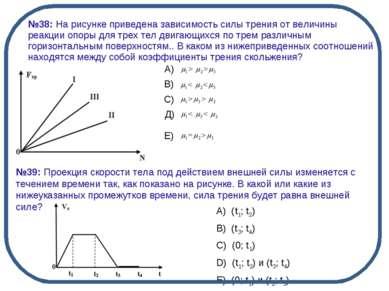А) В) С) Д) Е) №39: Проекция скорости тела под действием внешней силы изменяе...