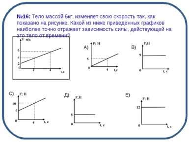 А) В) С) Д) Е) №16: Тело массой 6кг, изменяет свою скорость так, как показано...