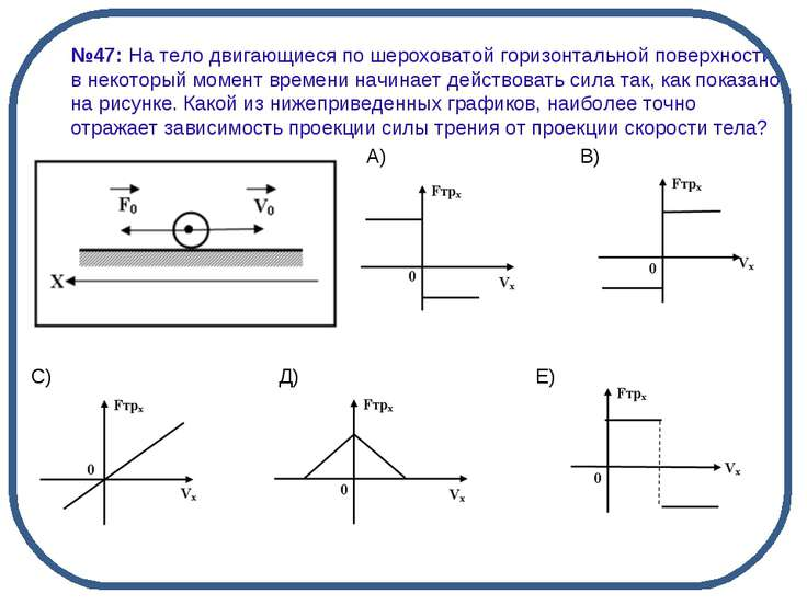 №47: На тело двигающиеся по шероховатой горизонтальной поверхности в некоторы...