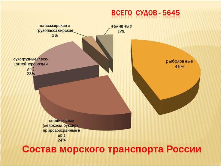 Состав морского транспорта России