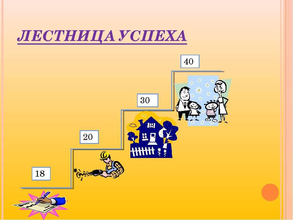 ЛЕСТНИЦА УСПЕХА 18 20 30 40