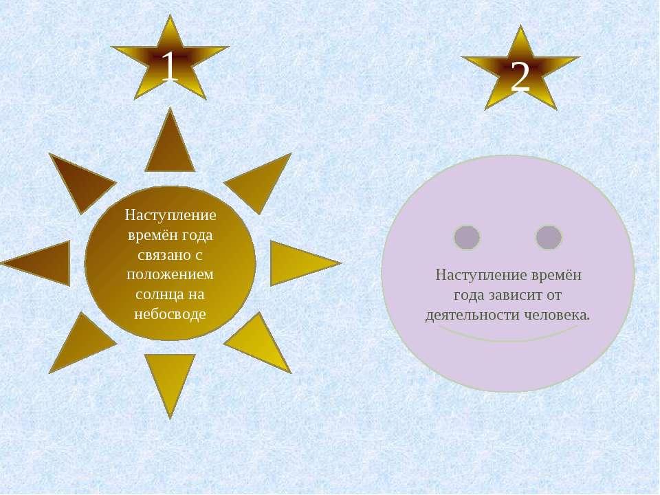Наступление времён года связано с положением солнца на небосводе 1 2 Наступле...
