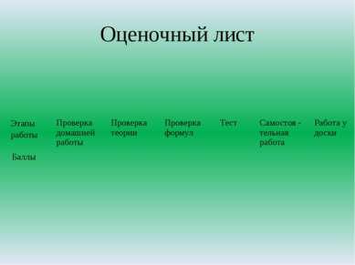 Оценочный лист Этапы работы Проверка домашней работы Проверка теории Проверка...