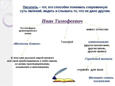 Писатель – тот, кто способен понимать сокровенную суть явлений, видеть и слыш...