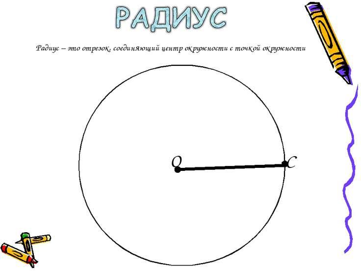 О С Радиус – это отрезок, соединяющий центр окружности с точкой окружности