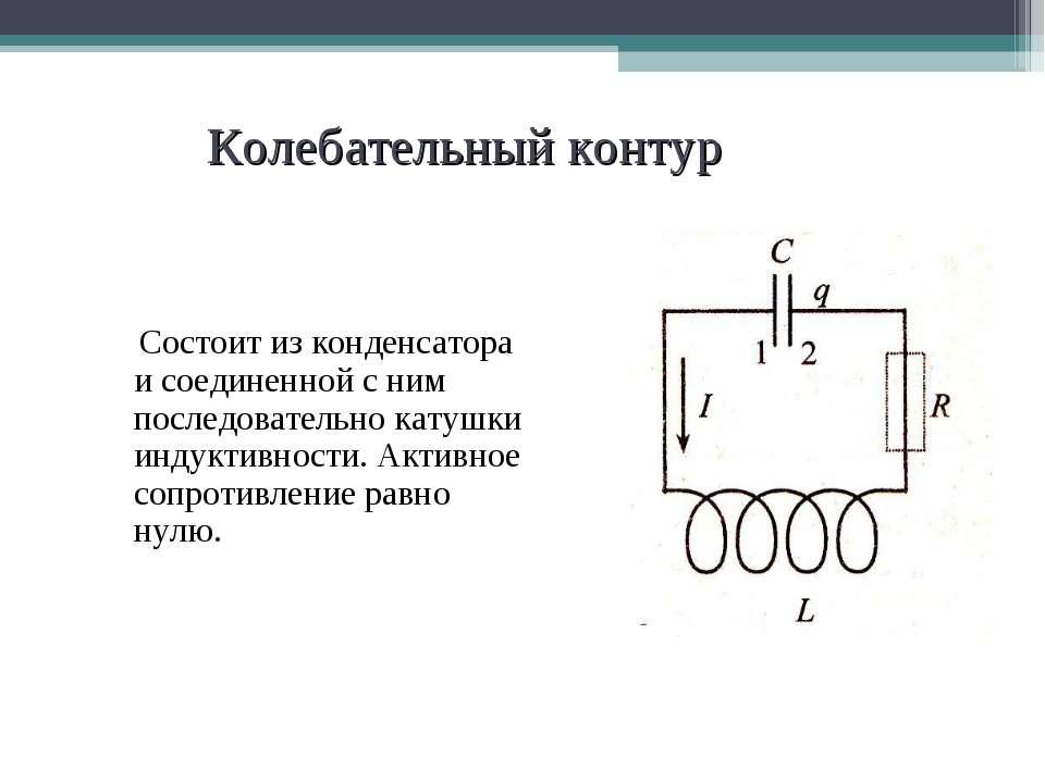 Заряд на пластинах конденсатора колебательного контура изменяется
