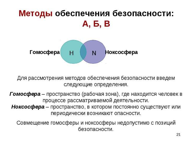 Методы обеспечения безопасности: А, Б, В N H Для рассмотрения методов обеспеч...