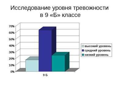 Исследование уровня тревожности в 9 «Б» классе