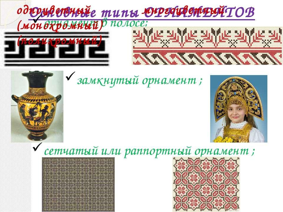 Основные типы ОРНАМЕНТОВ орнамент в полосе; замкнутый орнамент ; сетчатый или...