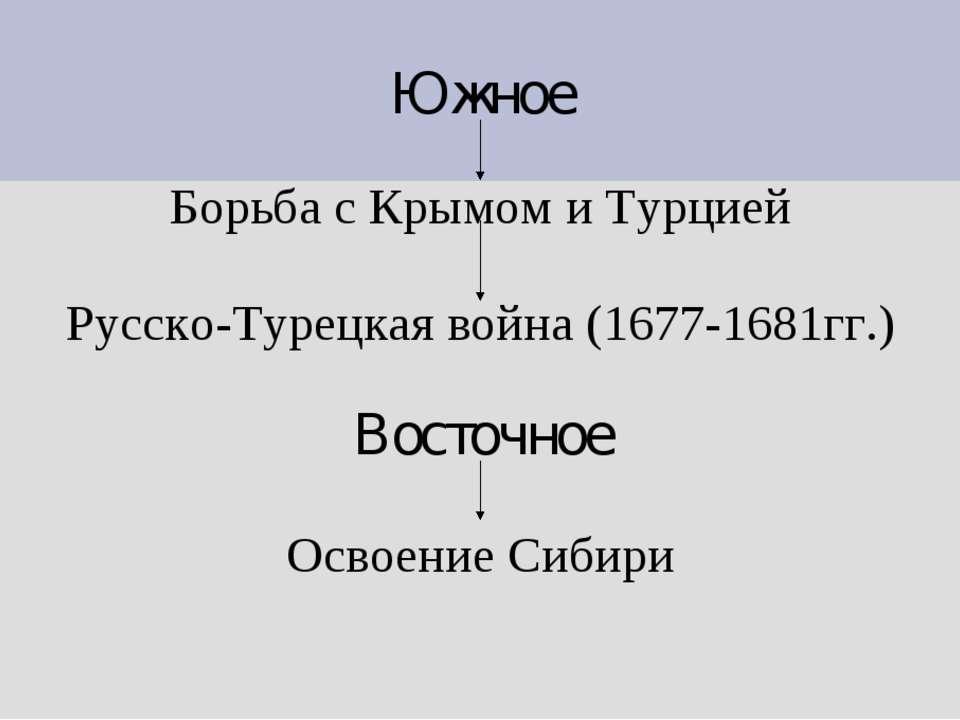 Южное Борьба с Крымом и Турцией Русско-Турецкая война (1677-1681гг.) Восточно...