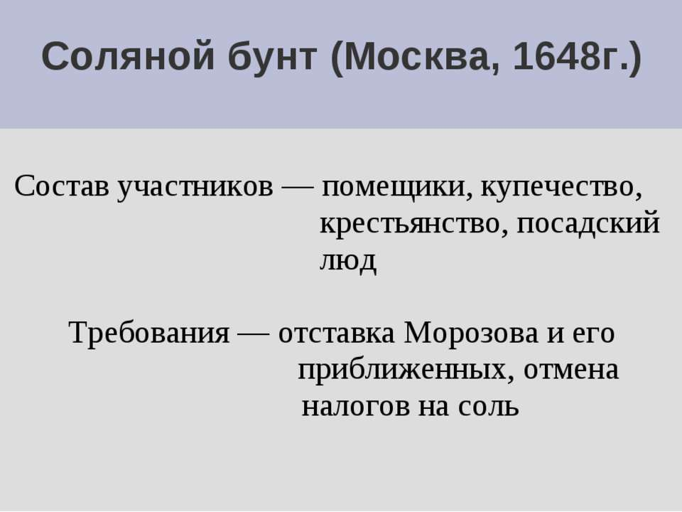 Соляной бунт (Москва, 1648г.) Состав участников — помещики, купечество, крест...