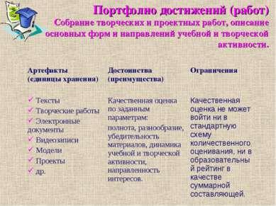 Портфолио достижений (работ) Собрание творческих и проектных работ, описание ...