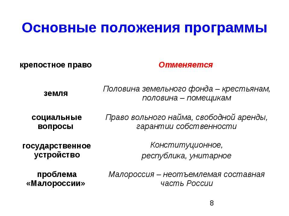 Основные положения программы