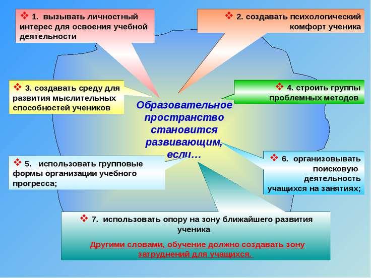 1. вызывать личностный интерес для освоения учебной деятельности 2. создавать...