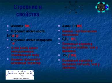 Строение и свойства Аммиак NH3 Строение атома азота 1s22s22p3 Строение атома ...