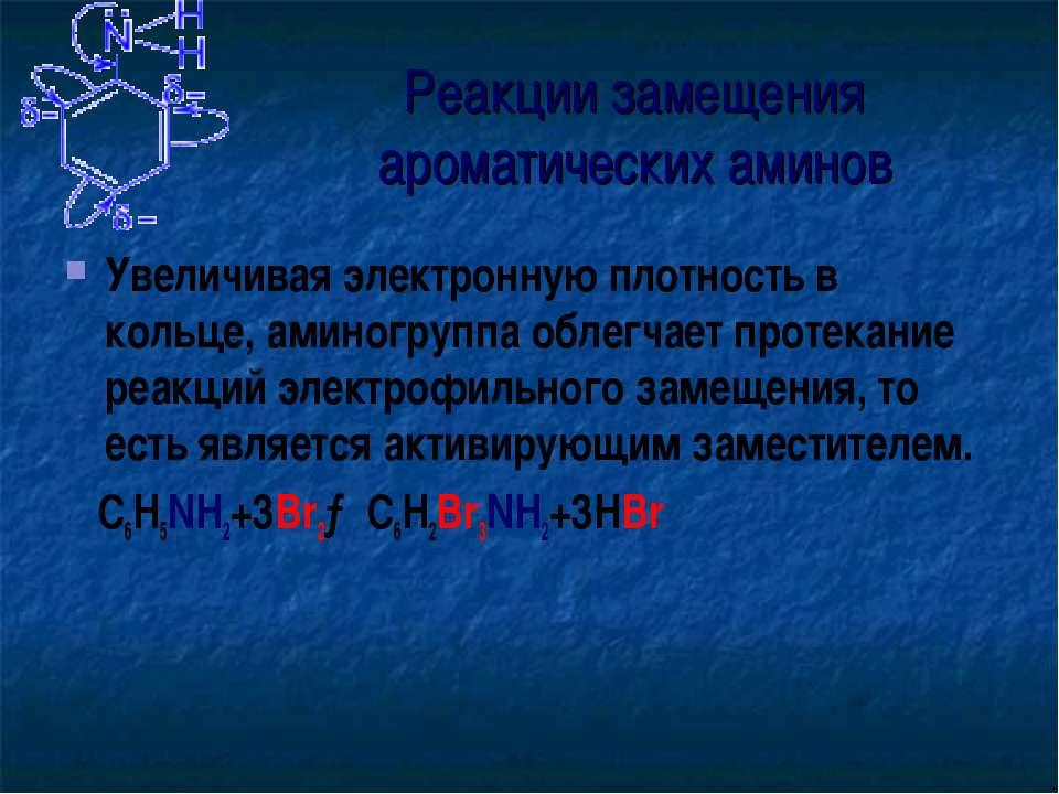 Реакции замещения ароматических аминов Увеличивая электронную плотность в кол...