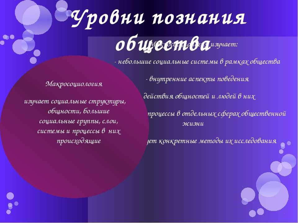 Микрососциология изучает: - небольшие социальные системы в рамках общества - ...