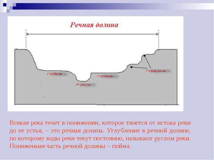 Всякая река течет в понижении, которое тянется от истока реки до ее устья, – ...