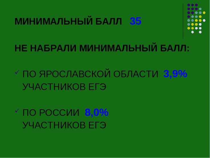 МИНИМАЛЬНЫЙ БАЛЛ 35 НЕ НАБРАЛИ МИНИМАЛЬНЫЙ БАЛЛ: ПО ЯРОСЛАВСКОЙ ОБЛАСТИ 3,9% ...
