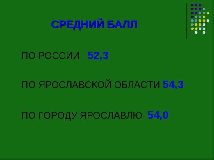 СРЕДНИЙ БАЛЛ ПО РОССИИ 52,3 ПО ЯРОСЛАВСКОЙ ОБЛАСТИ 54,3 ПО ГОРОДУ ЯРОСЛАВЛЮ 54,0