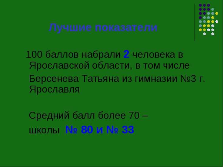 Лучшие показатели 100 баллов набрали 2 человека в Ярославской области, в том ...