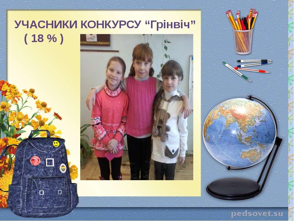"""УЧАСНИКИ КОНКУРСУ """"Грінвіч"""" ( 18 % )"""