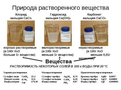 Природа растворенного вещества Вещества хорошо растворимые (в 100г H2O больше...